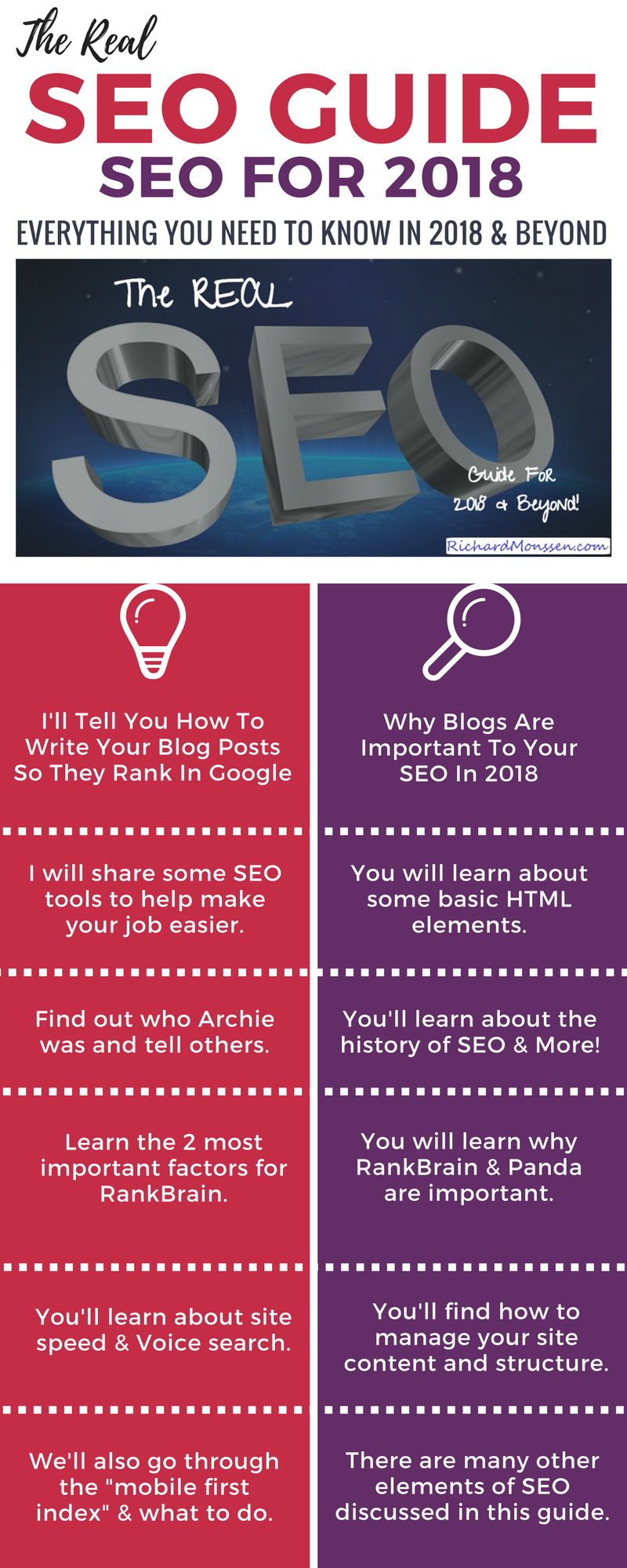 SEO Guide 2018 - Infographic